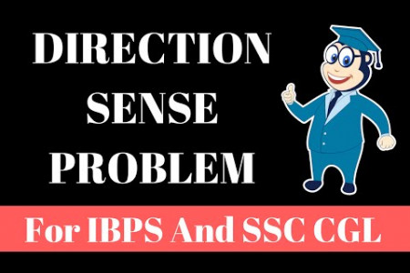 Direction Sense Problems - Now Simplified! Infographic