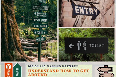 Directional & Wayfinding Signage Infographic