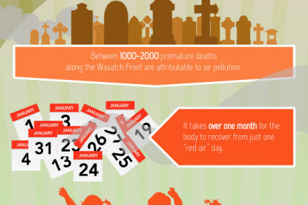 Dirty Utah Air Infographic