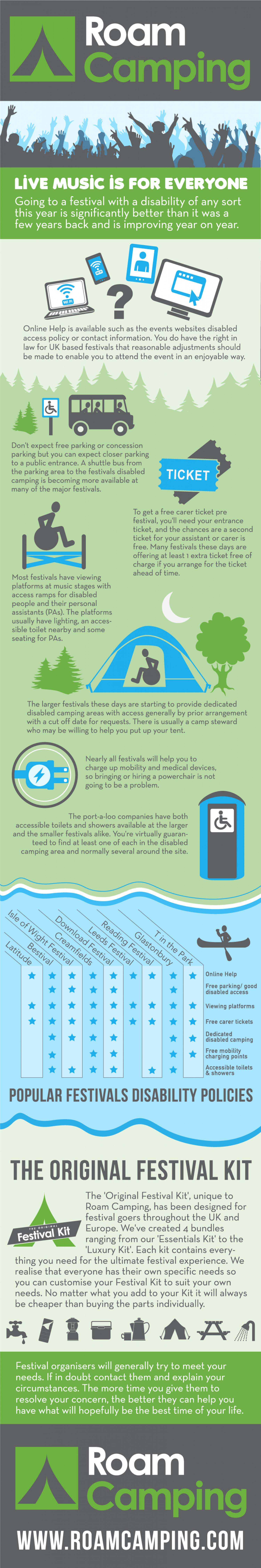 Disabled access at music festivals Infographic