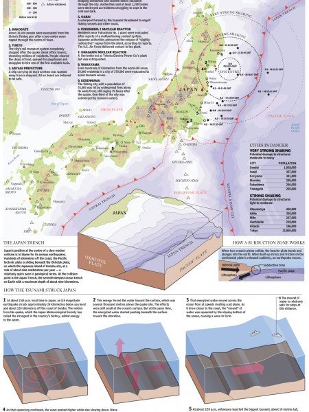 Disaster in Japan: The Quake Infographic