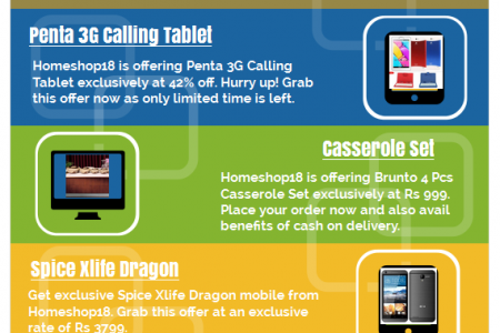 Discount Offers at Homeshop18 Infographic