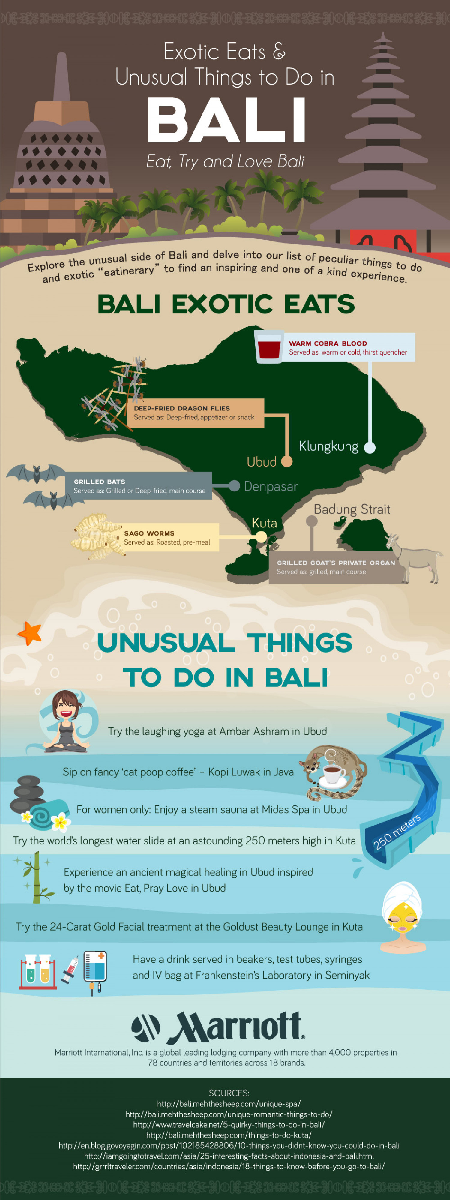 Discover Exotic Foods & Unusual Things to Do in Bali Infographic