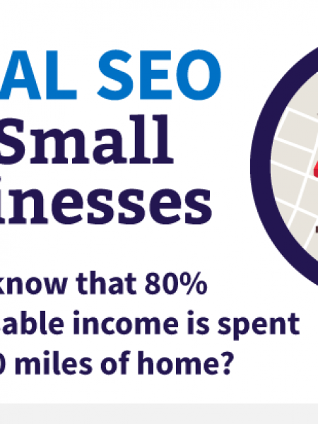 Discover the Local SEO Ranking Factors for Your Small Business [Infographic] Infographic
