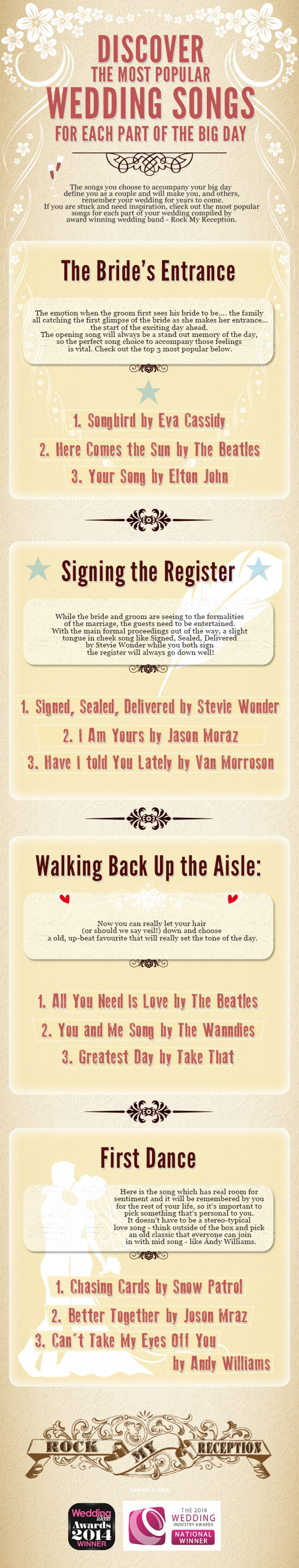 Discover The Most Popular Wedding Songs For Each Part Of Big Day Infographic