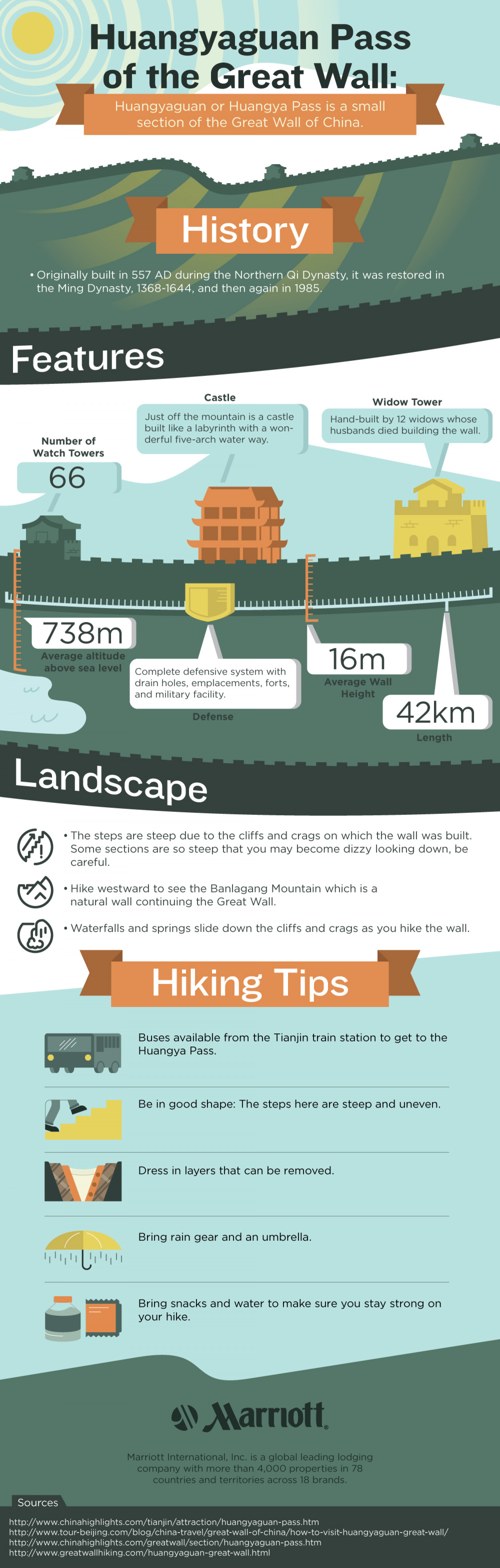 Discover this Small Section of the Great Wall of China Infographic