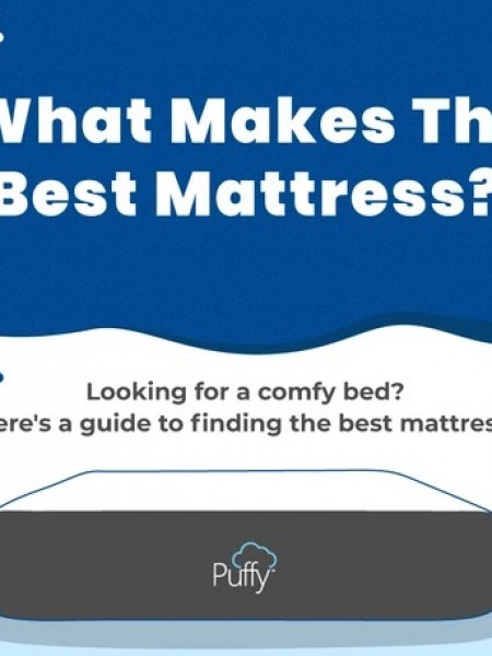 Discover What Makes The Best Mattress [Infographics] Infographic