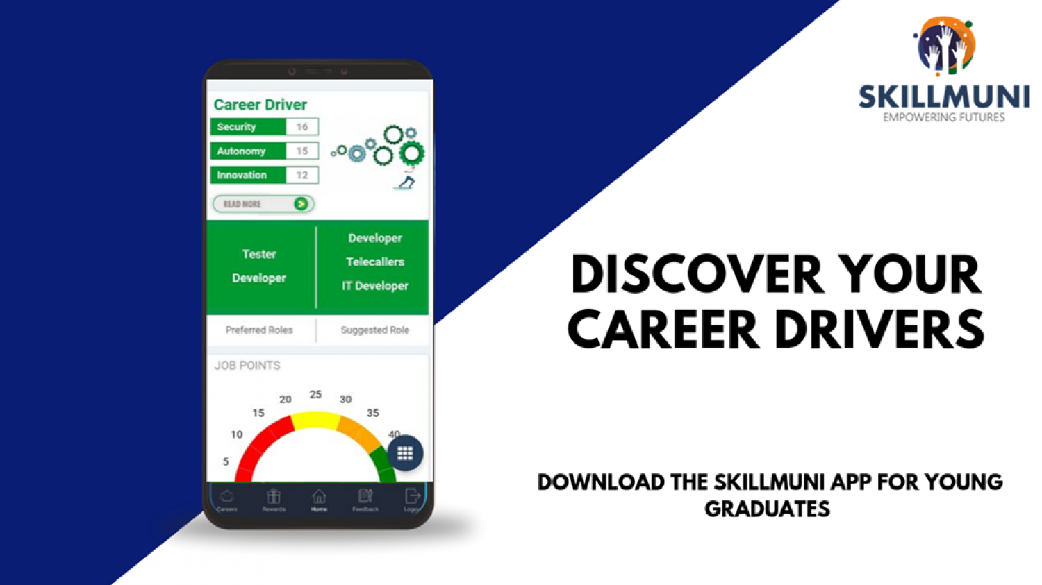 Discover your career drive - Skillmuni | Gamification in Learning Infographic