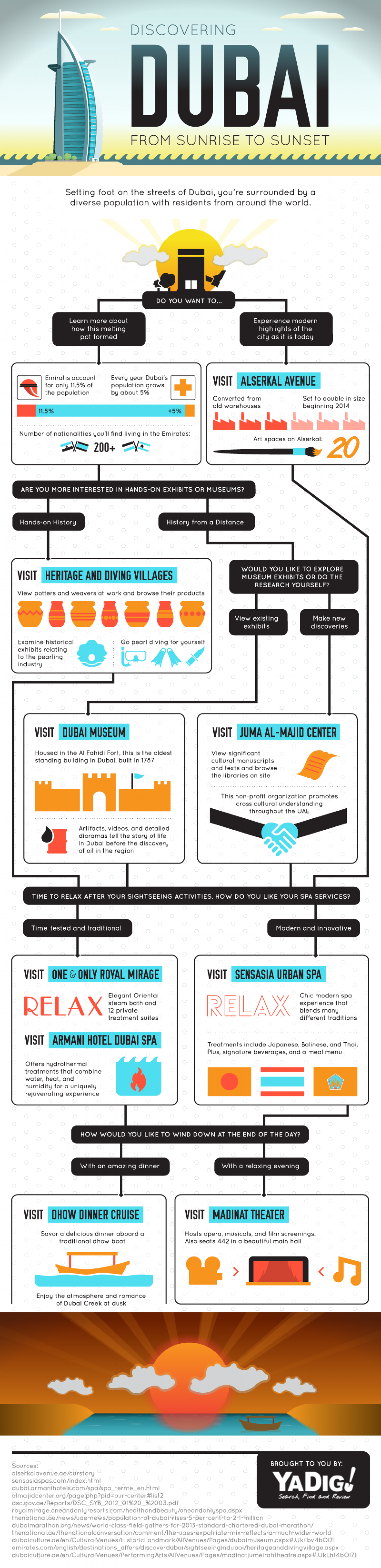 Discovering Dubai: From Sunrise To Sunset Infographic