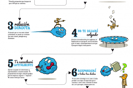 Diseño gráfico freelance VS Crwdsourcing // Freelance Graphic Design Vs Crowdsourcing Infographic
