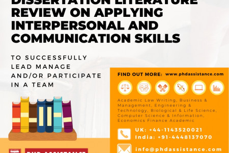 Dissertation Literature Review on Applying interpersonal and Communication Skills to Successfully Lead Manage - Phdassistance.com Infographic