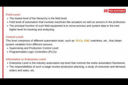 Dissertation on Control System: Industrial Automation, Robotics and Mechanical System – Phdassistance.com Infographic