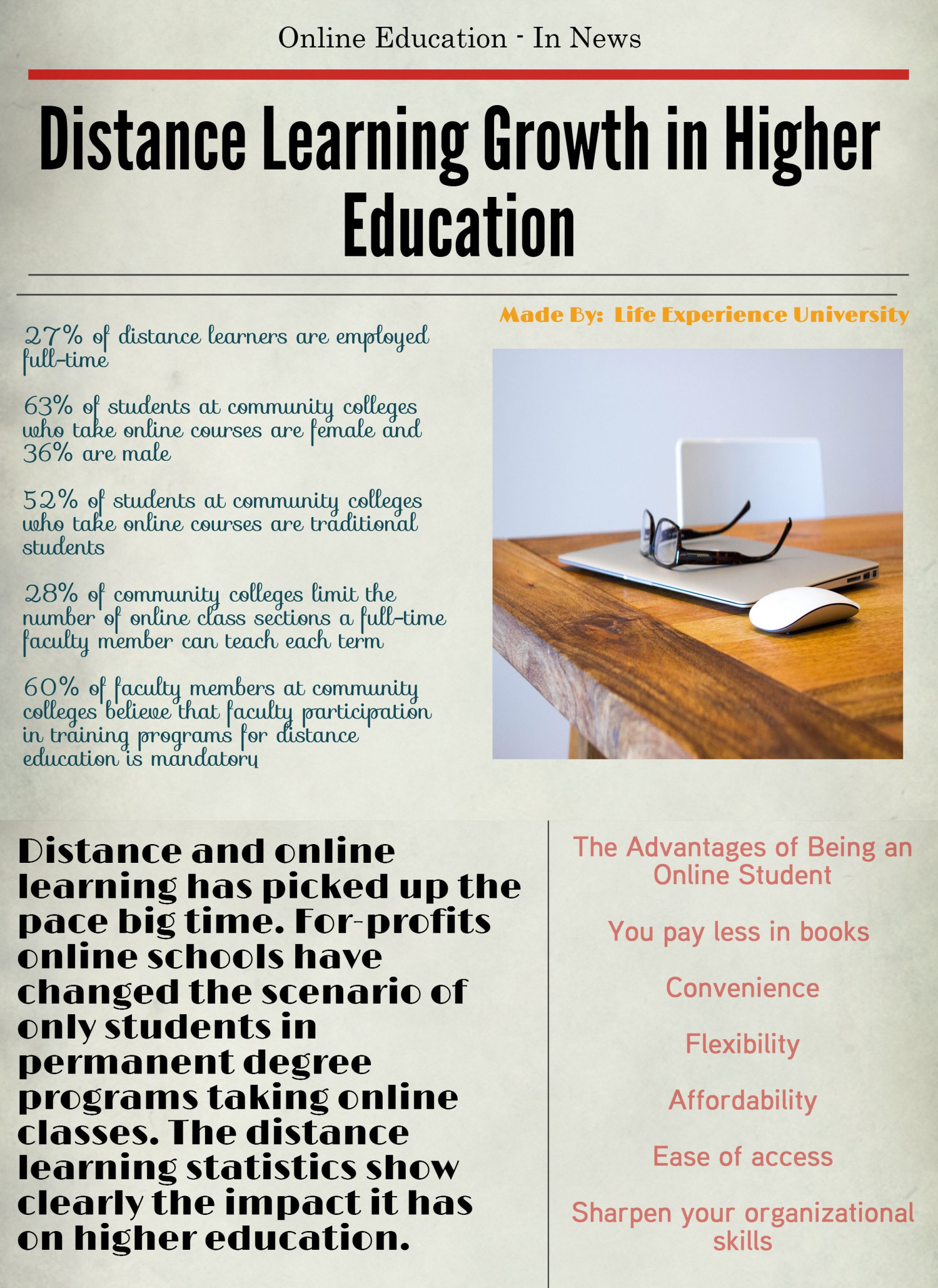 Distance Learning Growth in Higher Education Infographic