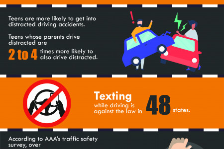 Distracted Driving Facts Infographic
