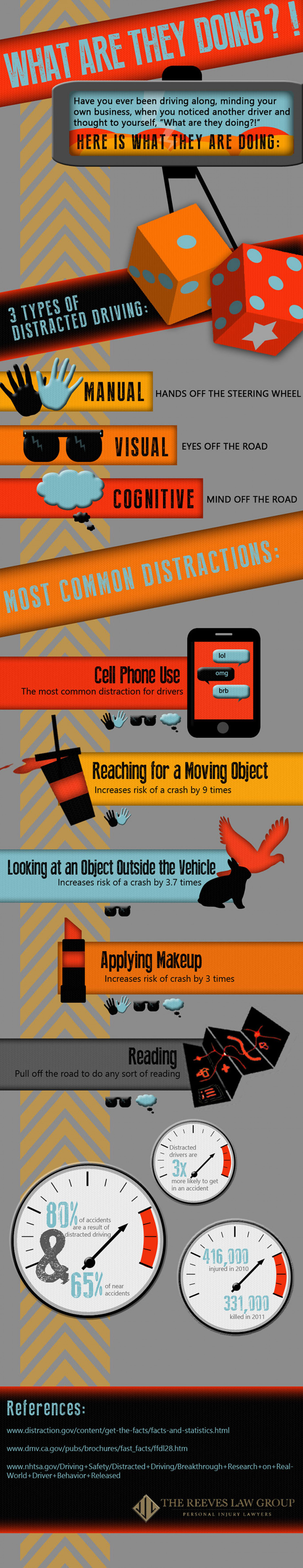Distracted Driving: What are they doing? Infographic
