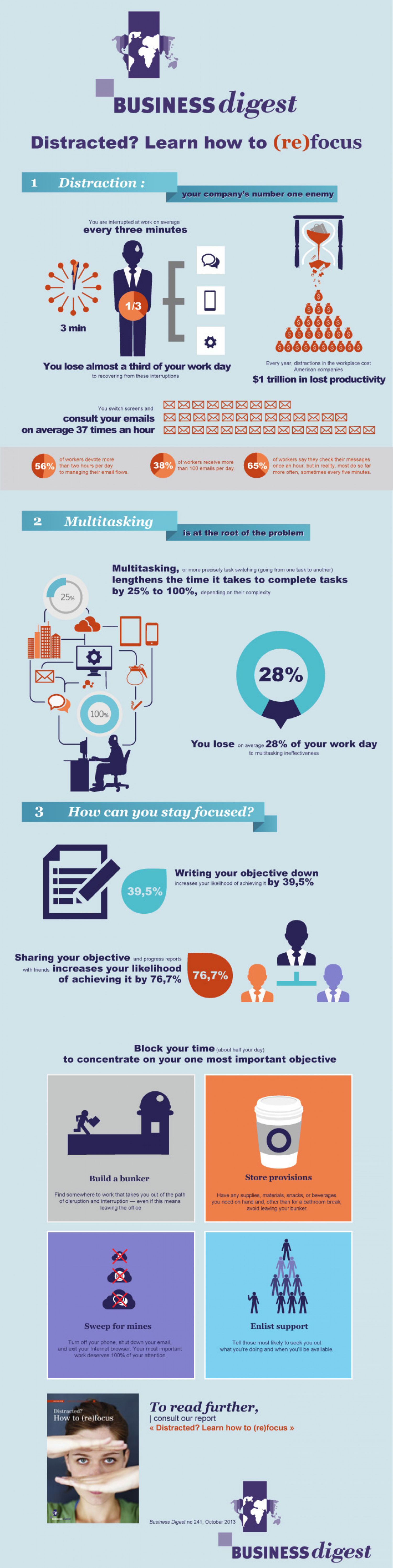 Distracted? Learn how to (re)focus Infographic