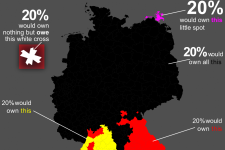 Distribution of wealth in Germany Infographic