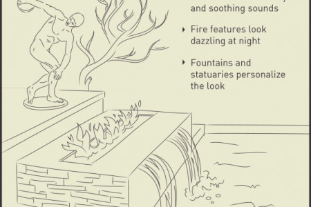 Dive into a Gorgeous Outdoor Living Area Infographic
