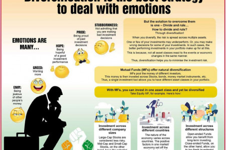 Diversification is the best strategy to deal with emotions. Infographic