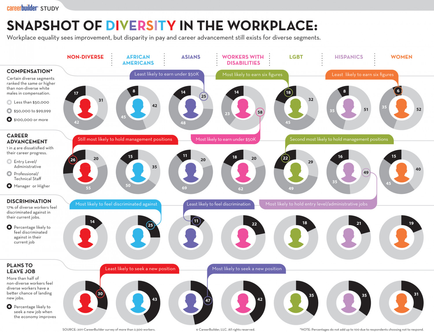 diversity culture and diverse workplace essay Read this essay on gender diversity essay come browse our large digital warehouse of free sample essays get the knowledge you need in order to pass your classes and more only at termpaperwarehousecom.