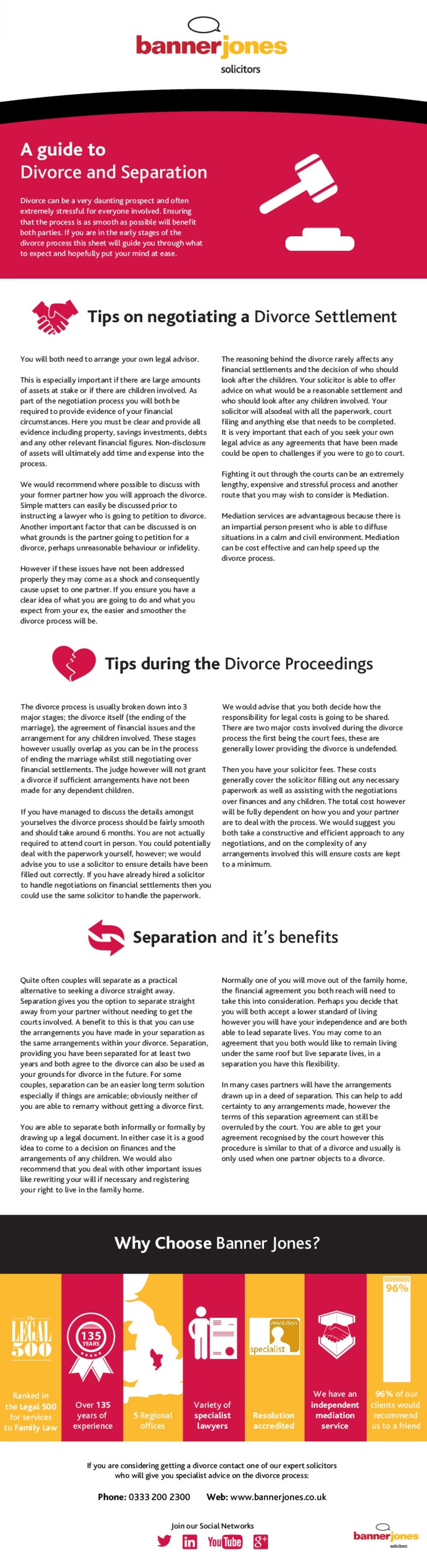 Divorce & Separation - Facts & Top Tips Infographic