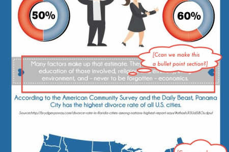 Divorce Attorney Miami Infographic