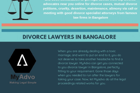 Divorce Lawyers in Bangalore Infographic