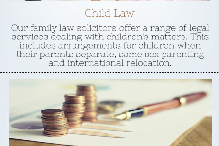 Divorce lawyers Wakefield Infographic