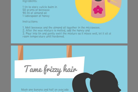 DIY Beauty Treatments To Try At Home Infographic