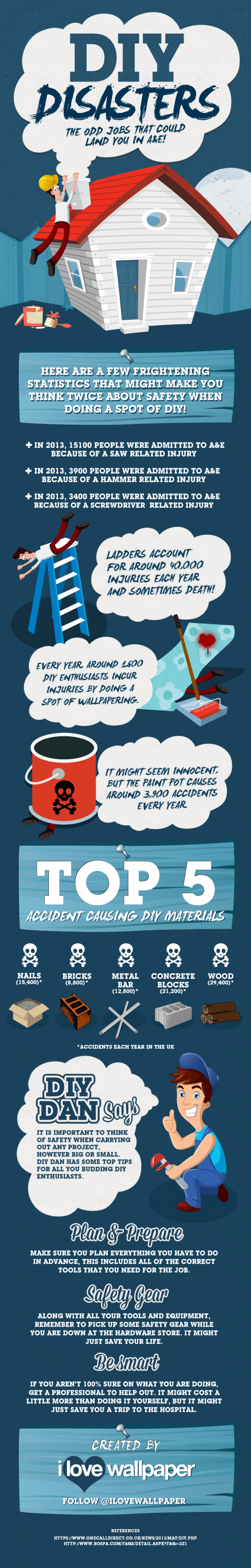 DIY Disasters - The Odd Jobs That Could Land You In A&E  Infographic