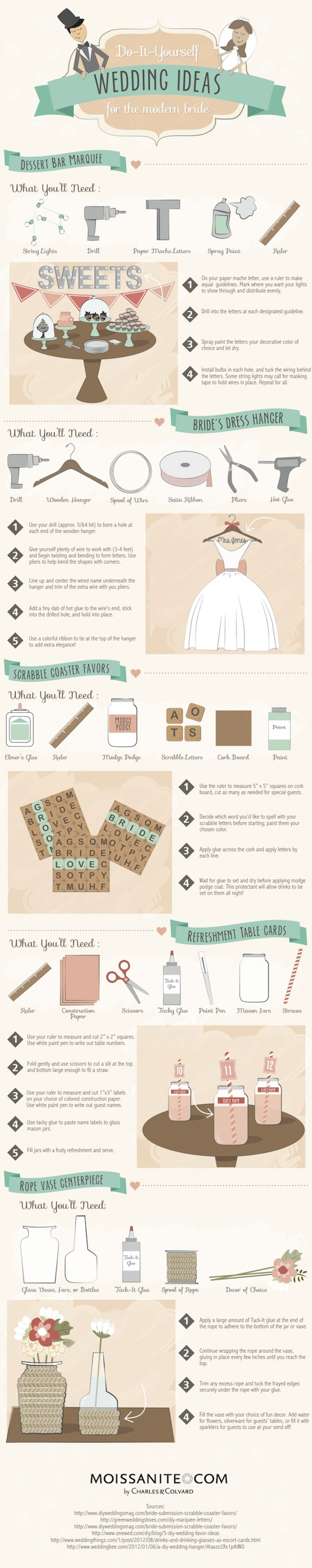 D.I.Y Wedding Ideas for the Modern Bride Infographic
