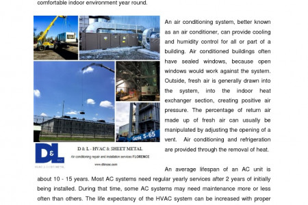 D&L INC About Air Conditioning & HVAC Infographic