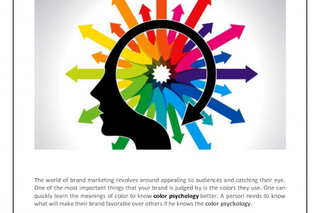 """""""Do colors have a hidden meaning? Do brand meanings change due to color psychology?"""" Infographic"""