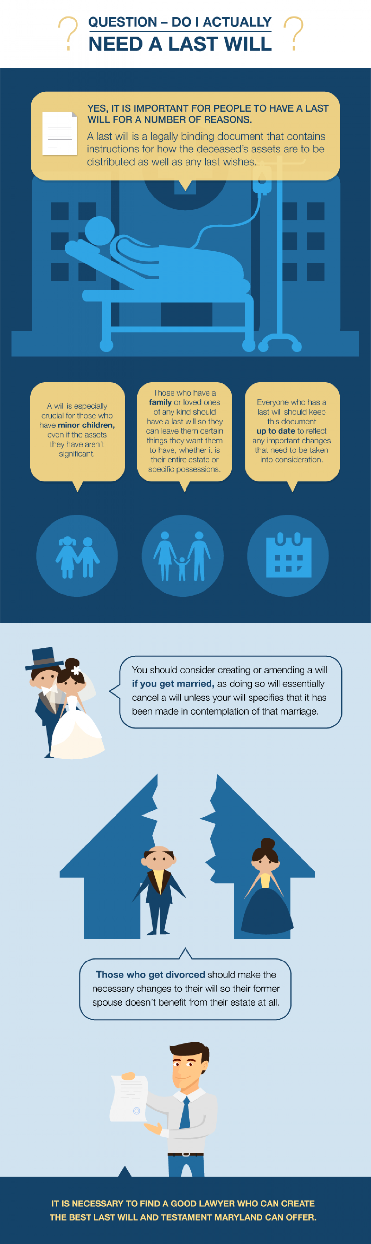 Do I Need a Last Will? Infographic