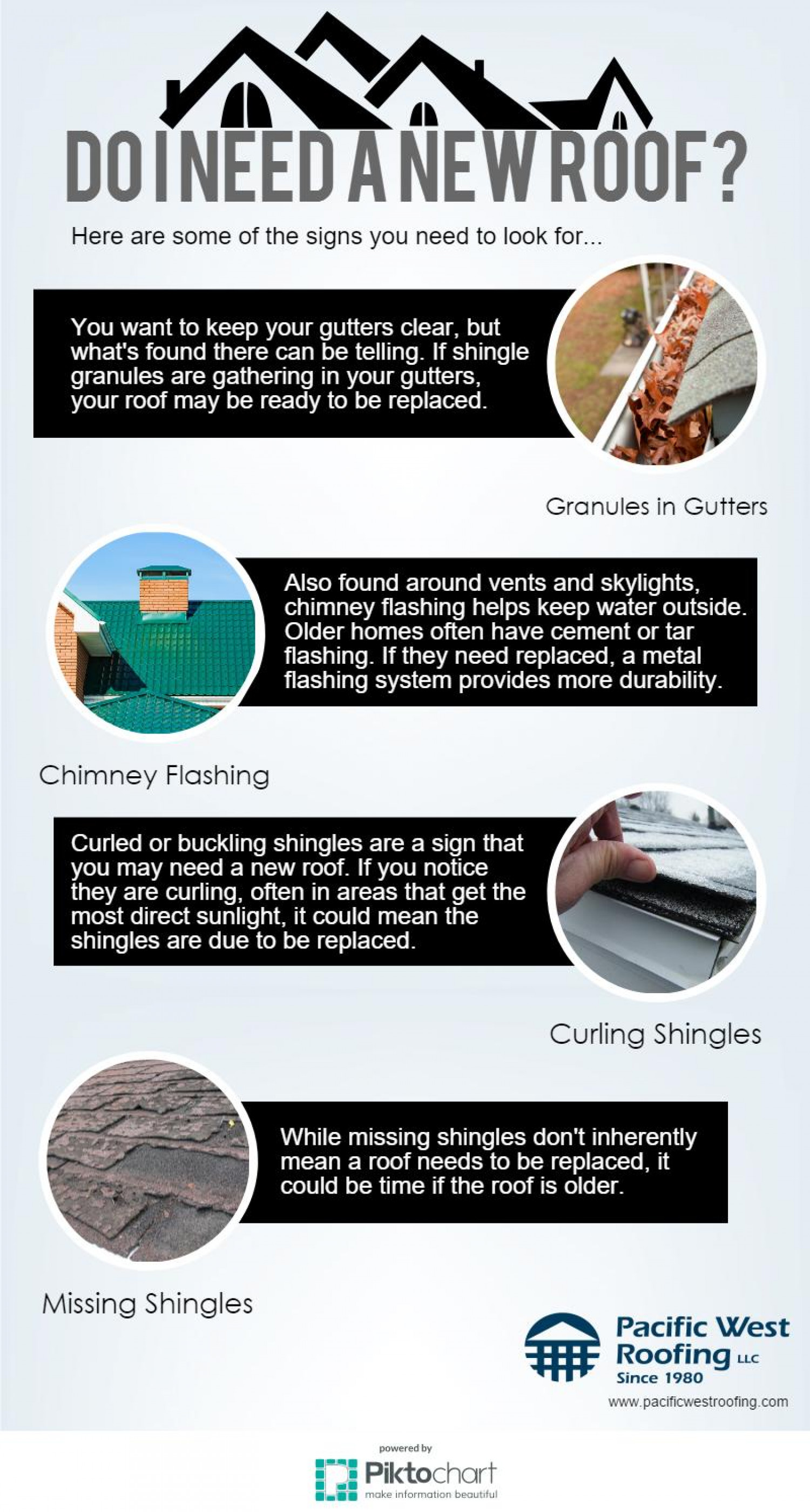 Do I Need a New Roof? Infographic