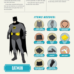 Do it yourself superhero costumes visual solutioingenieria Choice Image