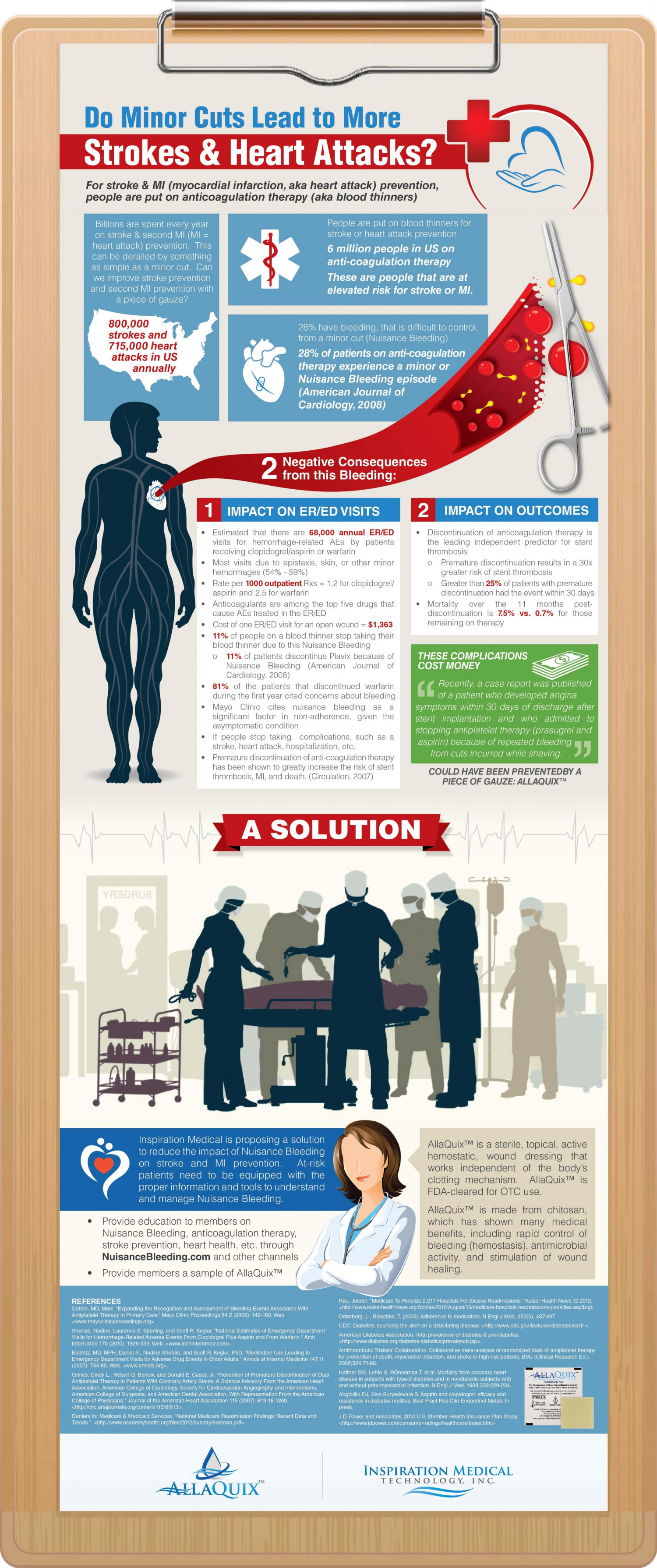 Do Minor Cuts Lead To More Strokes & Heart Attacks‏ Infographic