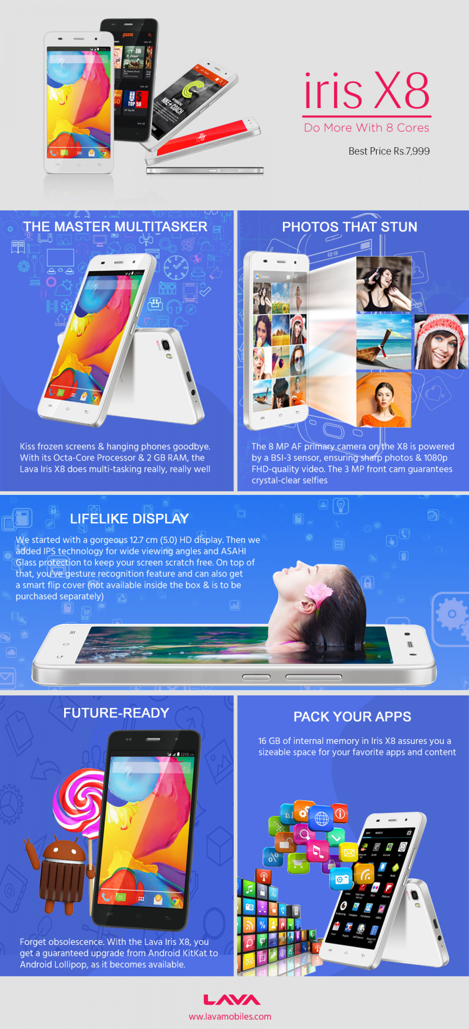 Do More with 8 Cores - Lava Iris X8 - Infographic Infographic