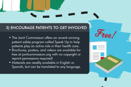 Do No Harm: 5 Ways Healthcare Providers can Promote Patient Safety Infographic