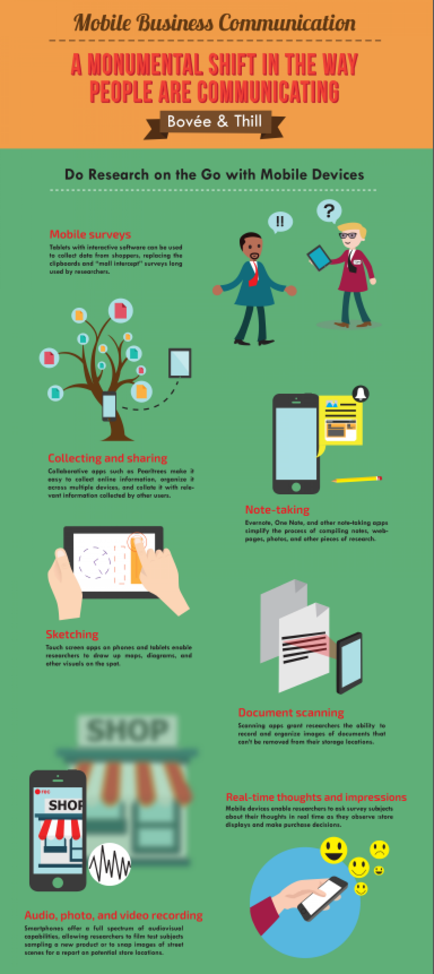 Do Research on the Go with Mobile Devices Infographic