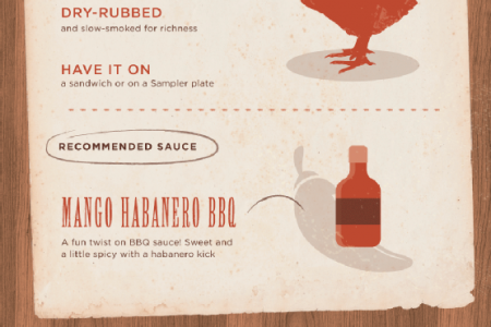Do the Q: A Look at the Best Barbeque Infographic