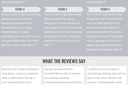 DO TREADMILL DESKS REALLY WORK? WHAT THE RESEARCH SHOWS Infographic