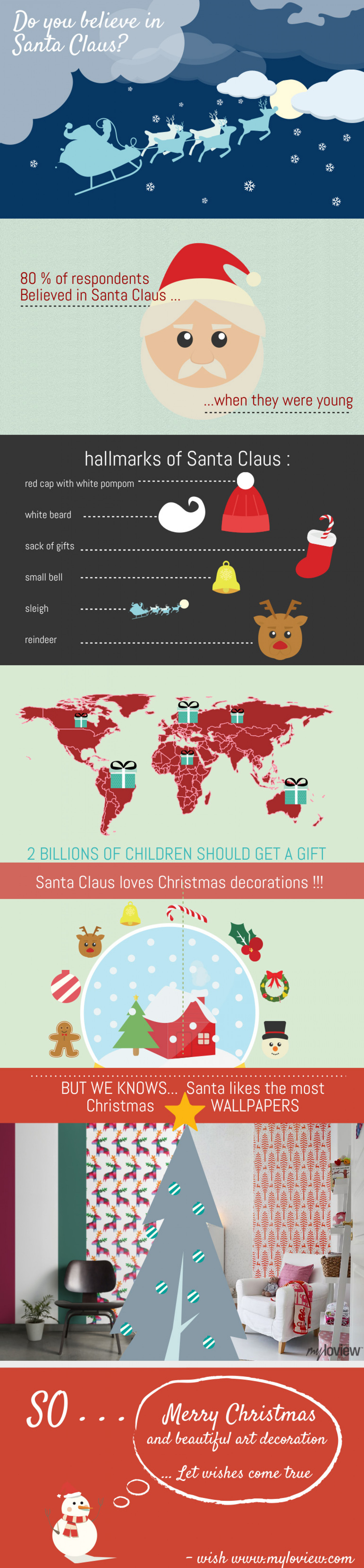 Do you believe in Santa Claus? Infographic