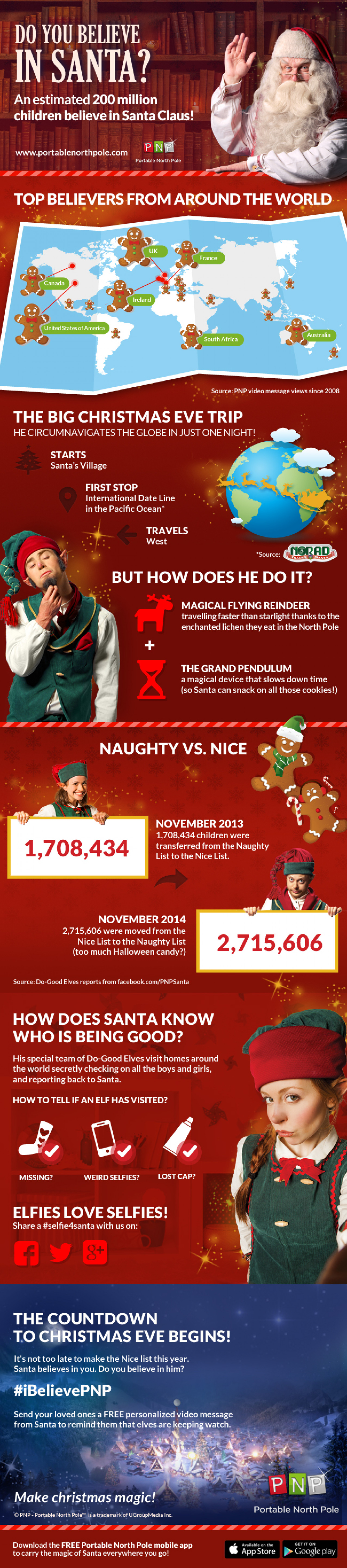 Do You Believe in Santa? Infographic