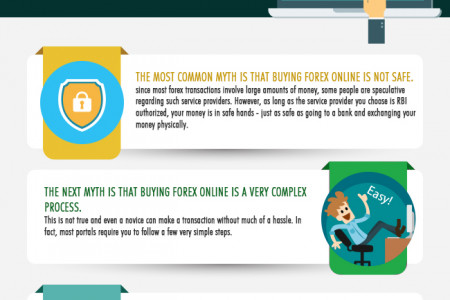 Do you believe in the false myths about buying rorex online? Infographic