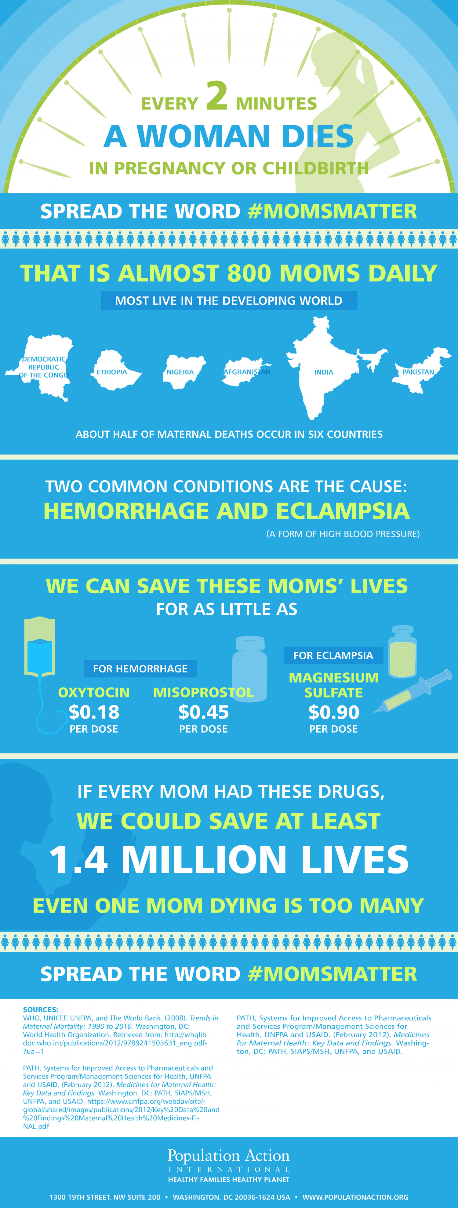Do You Believe #MomsMatter? Infographic