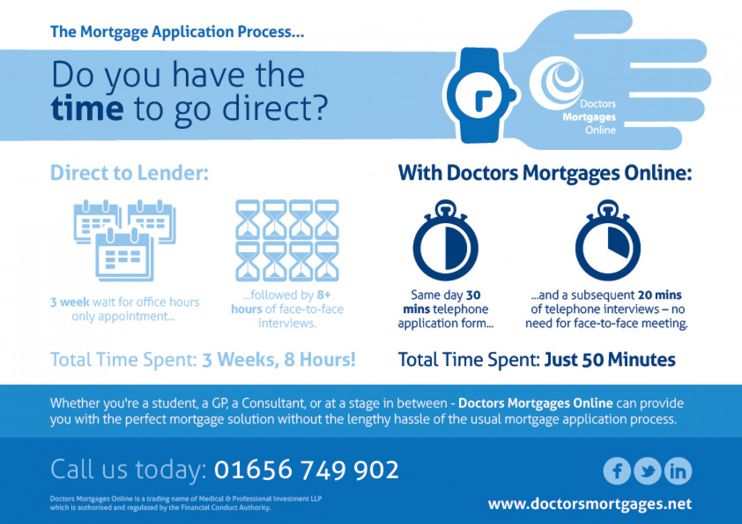 Do you have time to go direct? Infographic