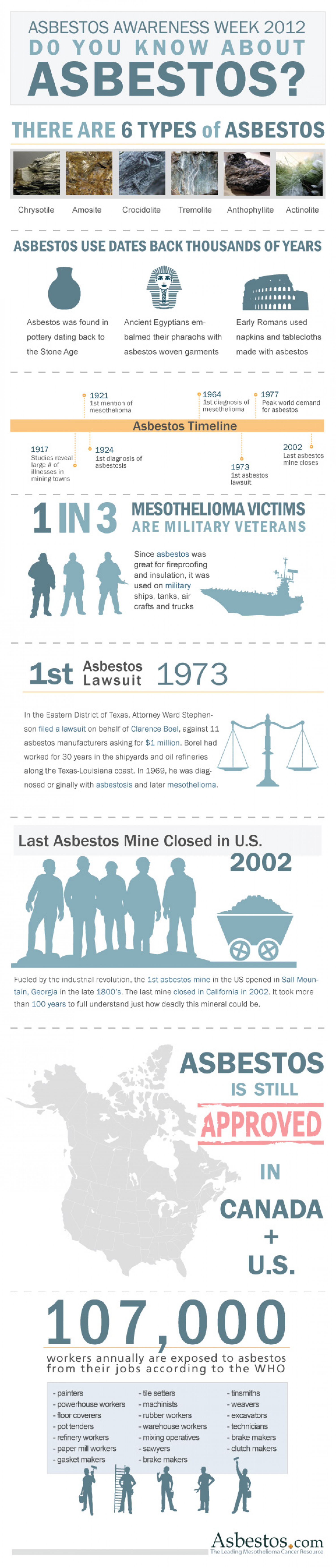 Do You Know About Asbestos? Infographic