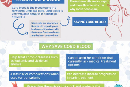 Do you Know the importance of cord blood banking? Infographic