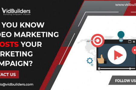 Do You Know Video Marketing Boosts Your Marketing Campaign? Infographic